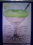 Pasaulio medis
